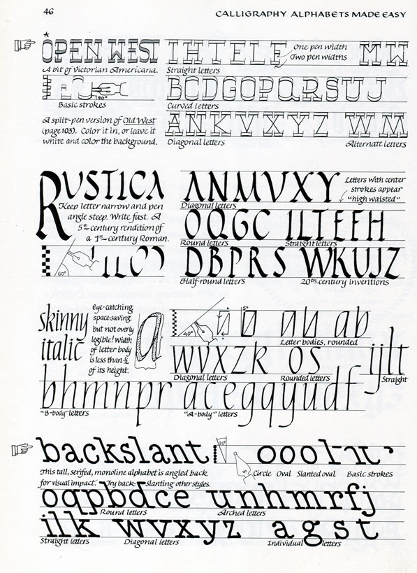 Calligraphy Alphabets made easy by Margaret Shepherd- look at all those styles!