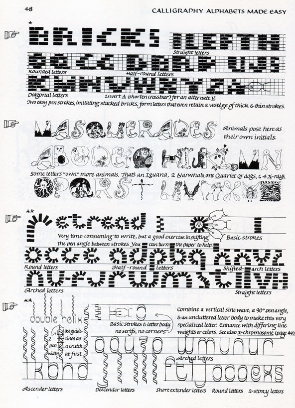 Calligraphy Alphabets made easy by Margaret Shepherd-  the sciency+ animal fonts!
