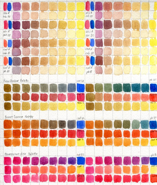Complementary colour mixing! Plus, a few colour mixes with some extra tubes I had on hand (Raw Umber, Burnt Sienna and Permanent Rose).