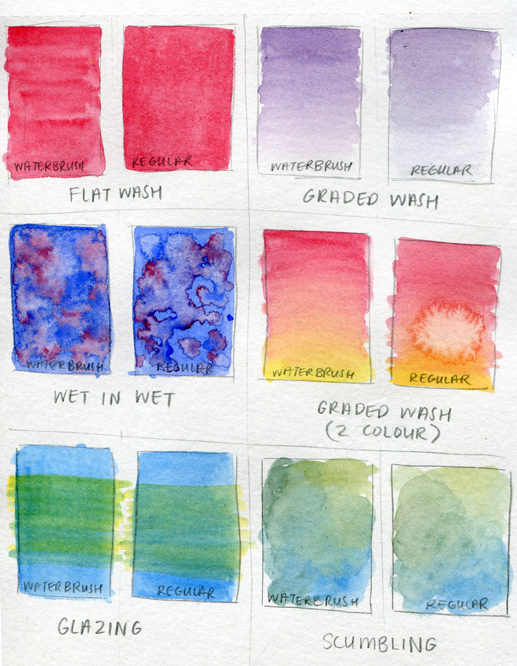 waterbrush-washes